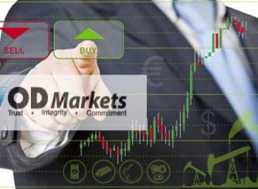 ODMarkets Forex Education
