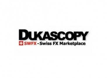 Forex trader demo contest – Dukascopy