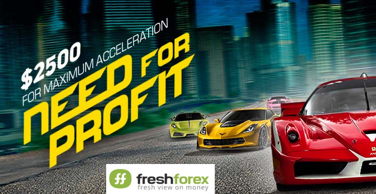 Forex contest free