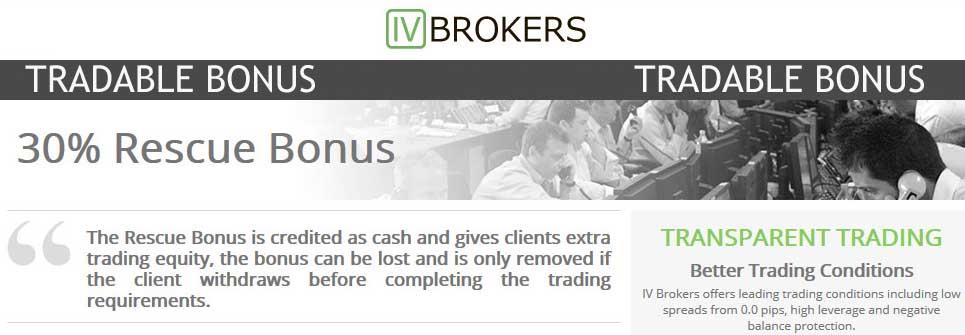 Forex forum bonus