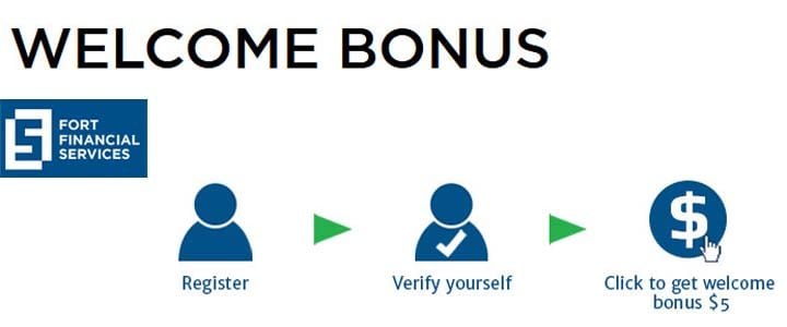 Broker 100 welcome bonus kort