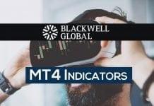 MT4 Indicator free blackwell global