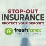 FreshForex deposit insurance